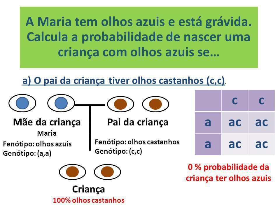 A Maria tem olhos azuis e está grávida. Calcula a probabilidade de nascer uma criança com olhos azuis se… a) O pai da criança tiver olhos castanhos (c