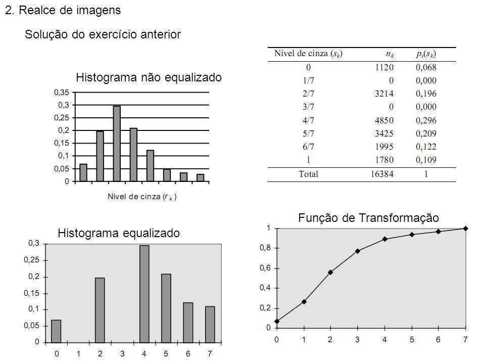 2. Realce de imagens Histograma não equalizado Função de Transformação Solução do exercício anterior Histograma equalizado