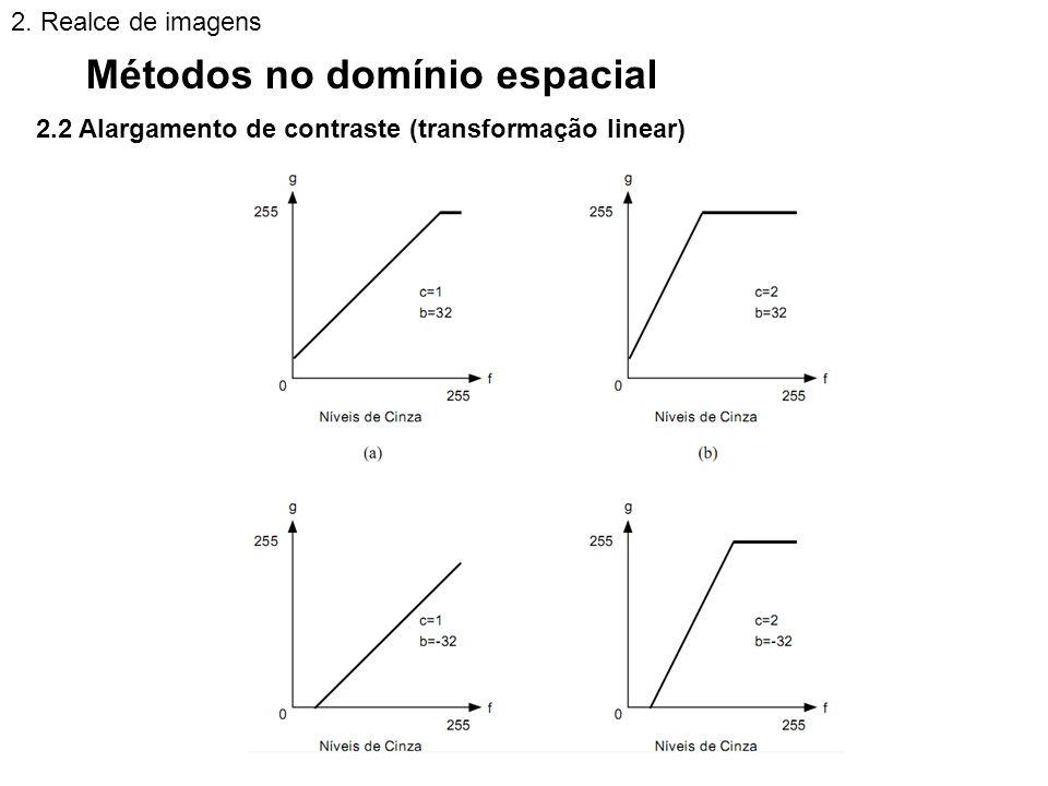 2.2 Alargamento de contraste (transformação linear) Métodos no domínio espacial 2. Realce de imagens