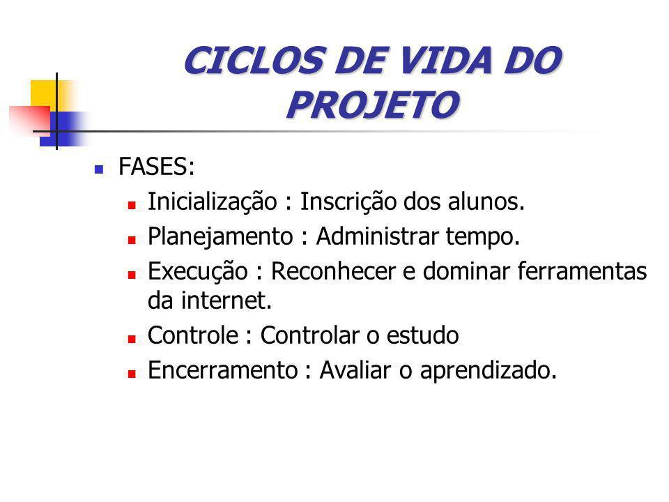 RESULTADOS ESPERADOS A SEE/MG: Conhecer através de publicações atividades realizadas na escola conforme a proposta pedagógica.