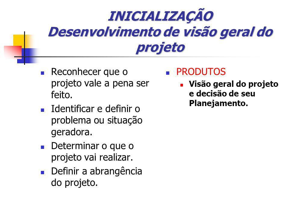 SLIDES DIGITAIS NA ESCOLA.Maria da Conceição Felizardo E.E.