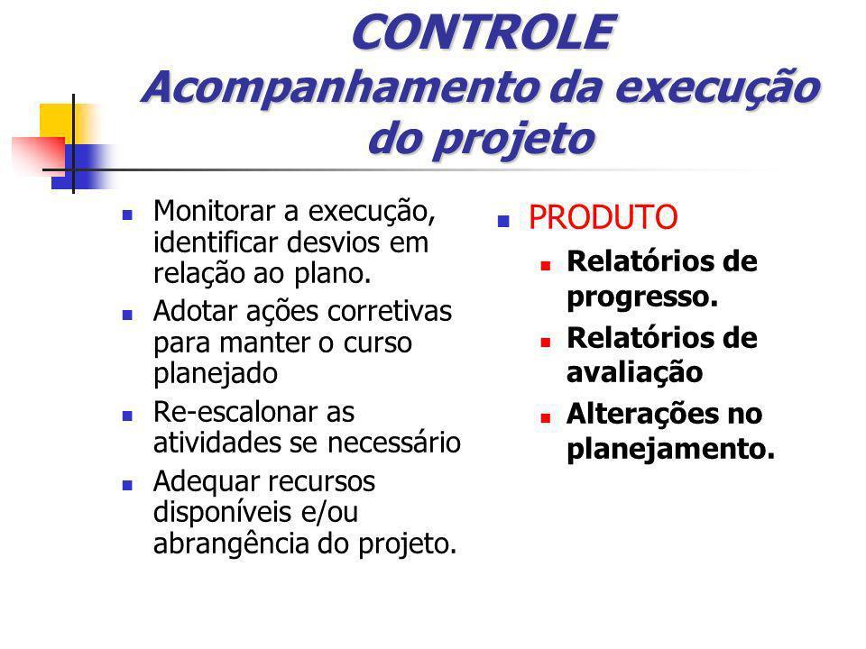 ENCERRAMENTO Avaliação dos resultados do projeto.