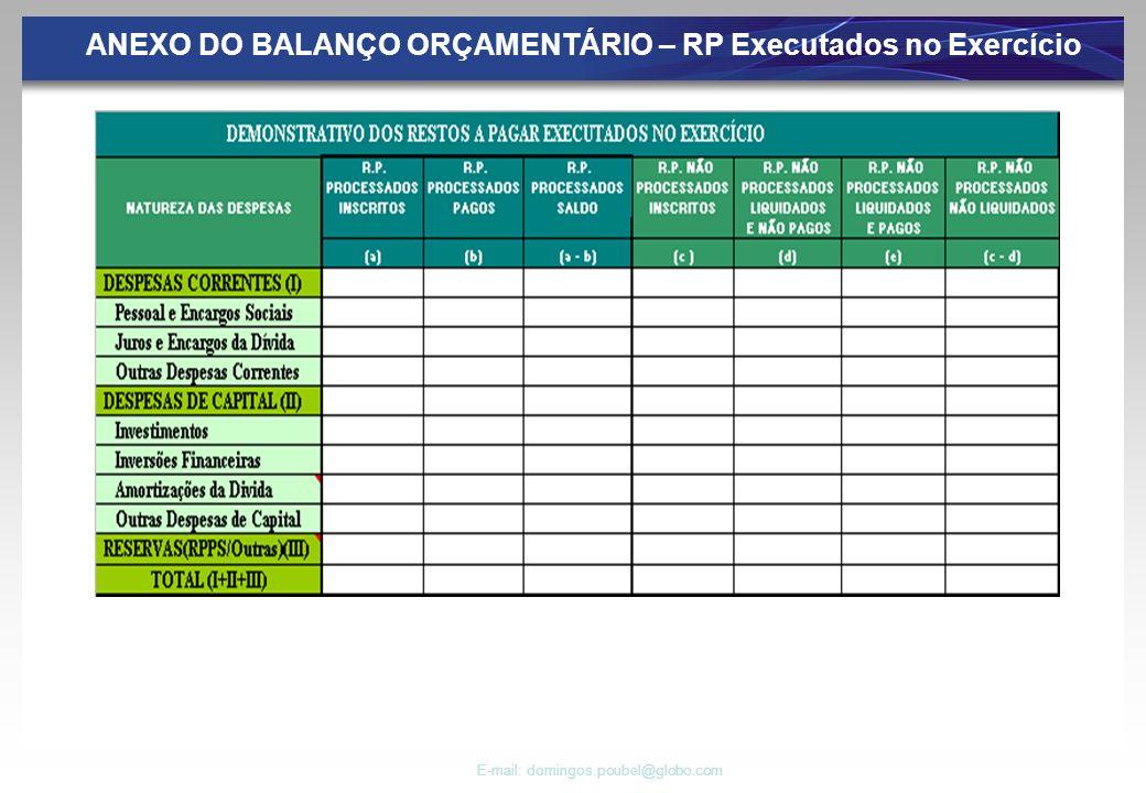 E-mail: domingos.poubel@globo.com ANEXO DO BALANÇO ORÇAMENTÁRIO – RP Executados no Exercício