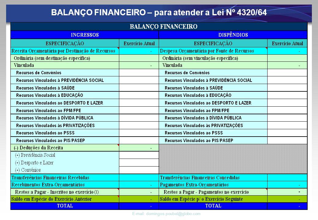 E-mail: domingos.poubel@globo.com BALANÇO FINANCEIRO – para atender a Lei Nº 4320/64