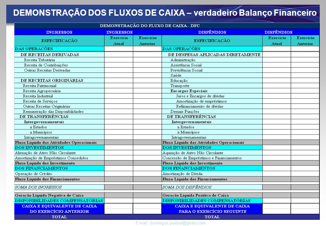 E-mail: domingos.poubel@globo.com DEMONSTRAÇÃO DOS FLUXOS DE CAIXA – verdadeiro Balanço Financeiro