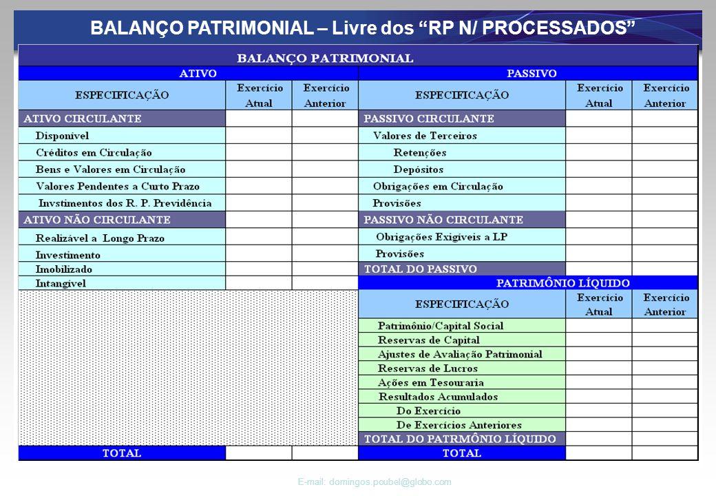 E-mail: domingos.poubel@globo.com BALANÇO PATRIMONIAL – Livre dos RP N/ PROCESSADOS