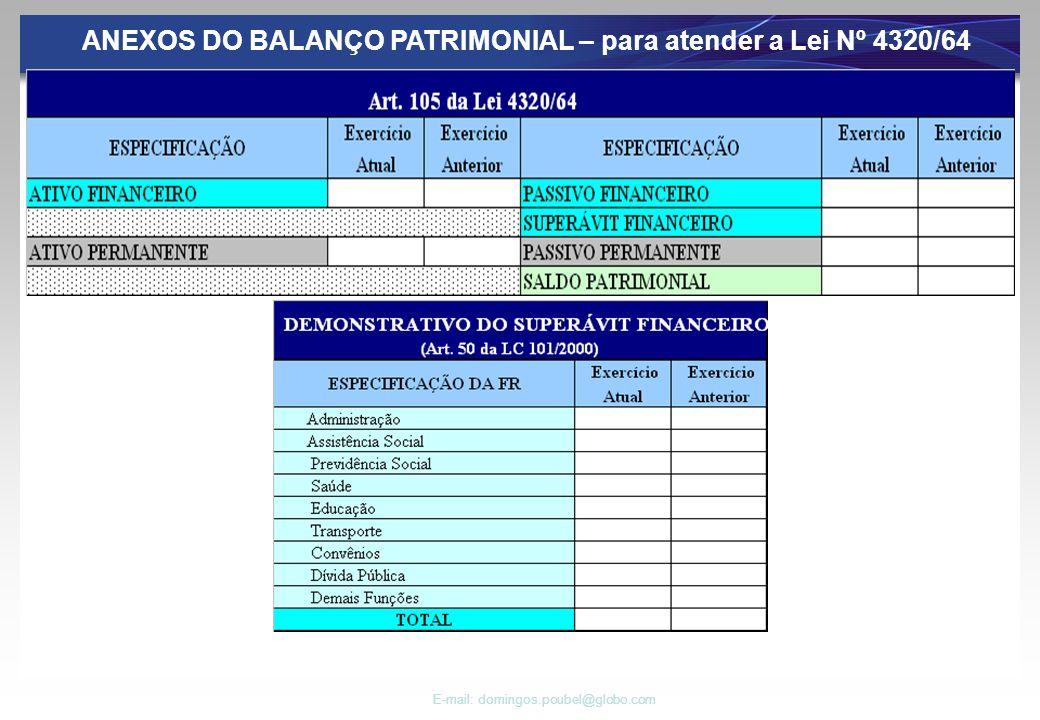 E-mail: domingos.poubel@globo.com ANEXOS DO BALANÇO PATRIMONIAL – para atender a Lei Nº 4320/64