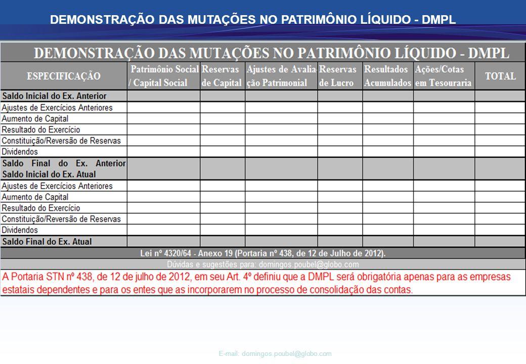 E-mail: domingos.poubel@globo.com DEMONSTRAÇÃO DAS MUTAÇÕES NO PATRIMÔNIO LÍQUIDO - DMPL