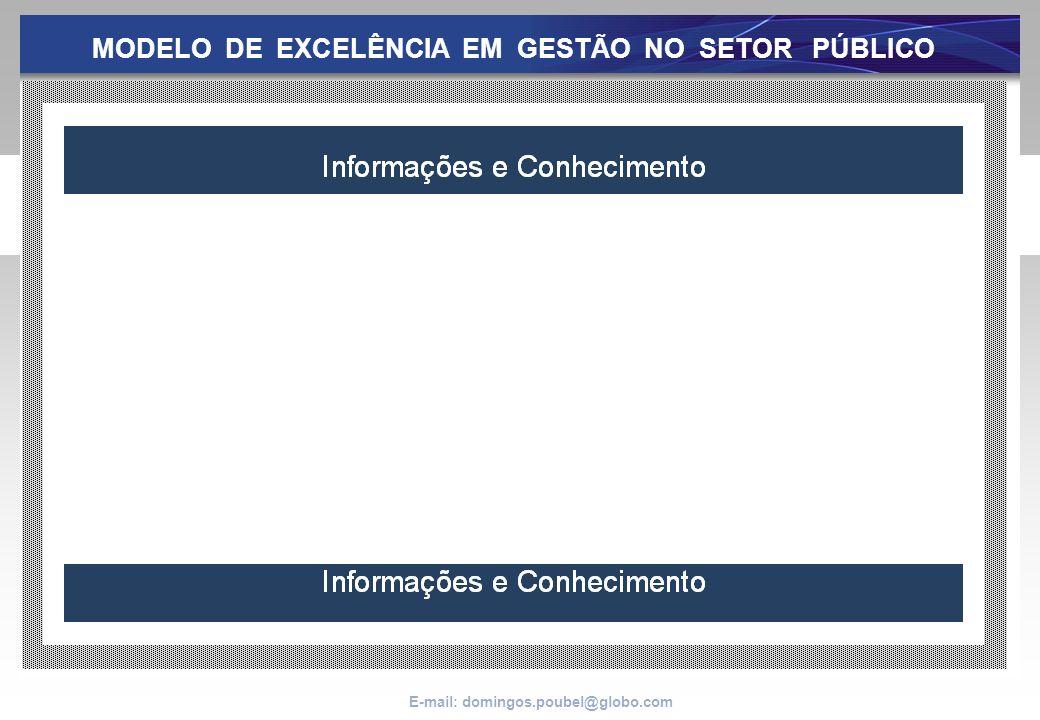 E-mail: domingos.poubel@globo.com.... MODELO DE EXCELÊNCIA EM GESTÃO NO SETOR PÚBLICO