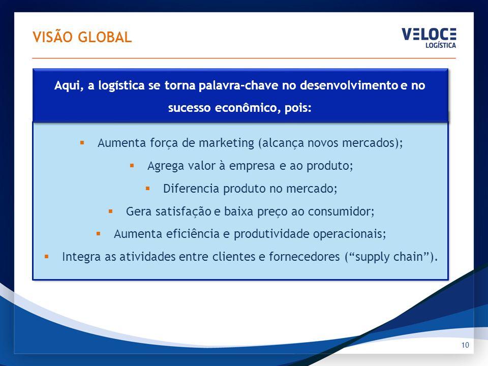 10 Aumenta força de marketing (alcança novos mercados); Agrega valor à empresa e ao produto; Diferencia produto no mercado; Gera satisfação e baixa pr