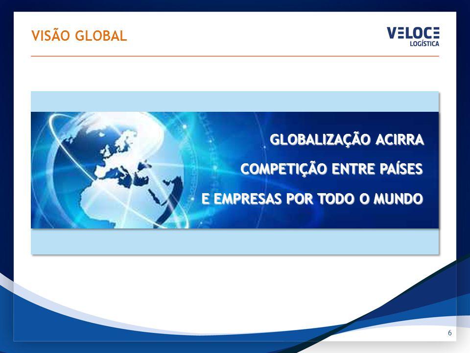 VISÃO GLOBAL 6 GLOBALIZAÇÃO ACIRRA COMPETIÇÃO ENTRE PAÍSES E EMPRESAS POR TODO O MUNDO