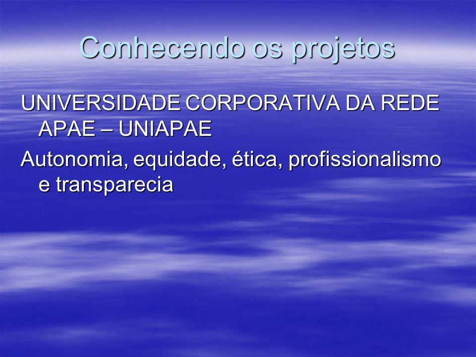 Conhecendo os projetos UNIVERSIDADE CORPORATIVA DA REDE APAE – UNIAPAE Autonomia, equidade, ética, profissionalismo e transparecia