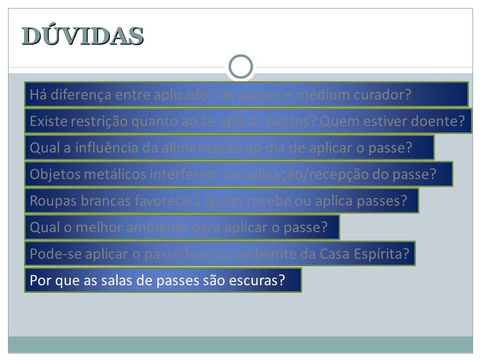 DÚVIDAS Há diferença entre aplicador de passes e médium curador? Roupas brancas favorece a quem recebe ou aplica passes? Qual o melhor ambiente para a