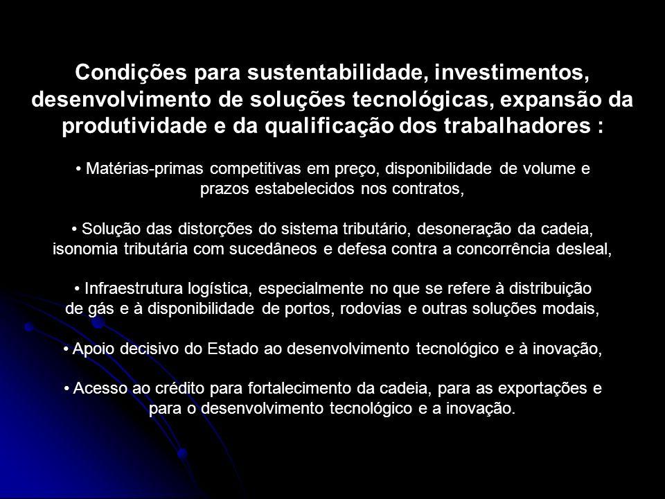 Condições para sustentabilidade, investimentos, desenvolvimento de soluções tecnológicas, expansão da produtividade e da qualificação dos trabalhadore