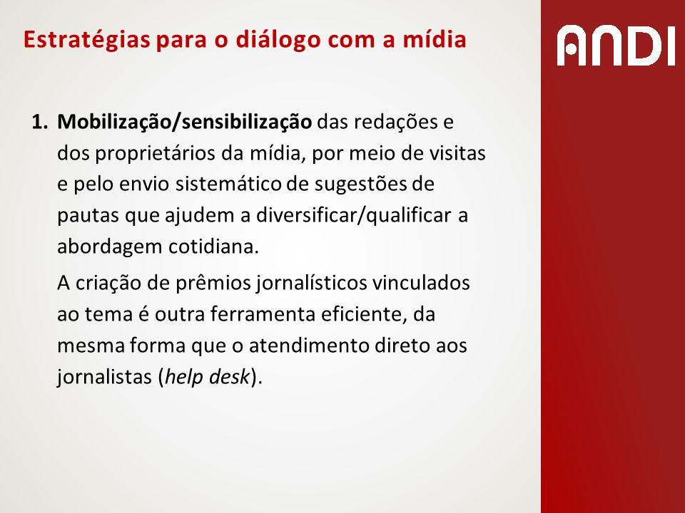 Estratégias para o diálogo com a mídia 1.Mobilização/sensibilização das redações e dos proprietários da mídia, por meio de visitas e pelo envio sistem