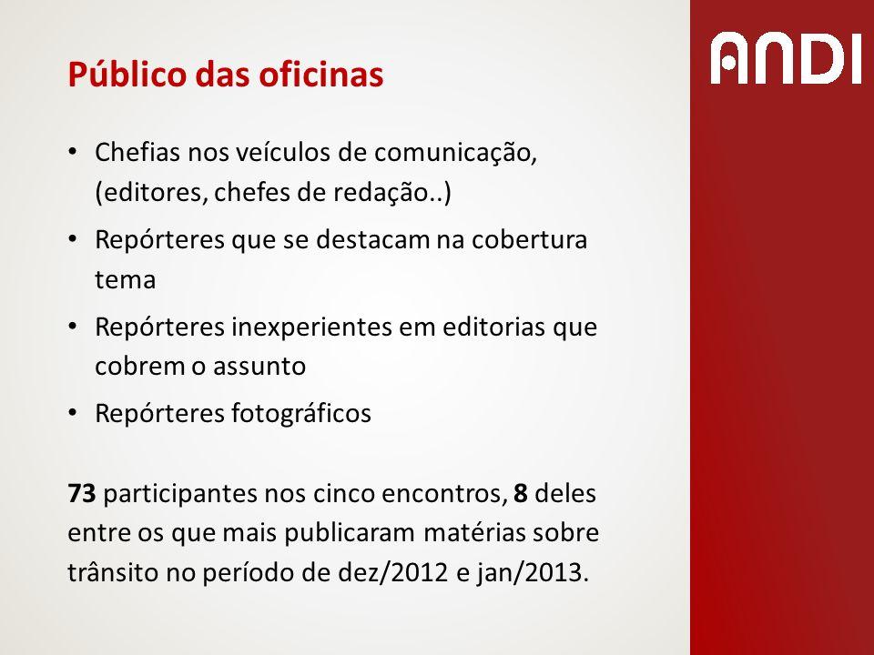 Público das oficinas Chefias nos veículos de comunicação, (editores, chefes de redação..) Repórteres que se destacam na cobertura tema Repórteres inex