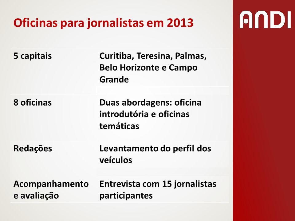 Oficinas para jornalistas em 2013 5 capitaisCuritiba, Teresina, Palmas, Belo Horizonte e Campo Grande 8 oficinasDuas abordagens: oficina introdutória