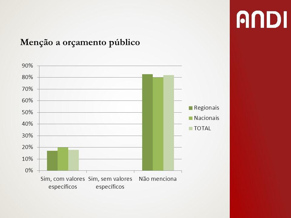 Menção a orçamento público