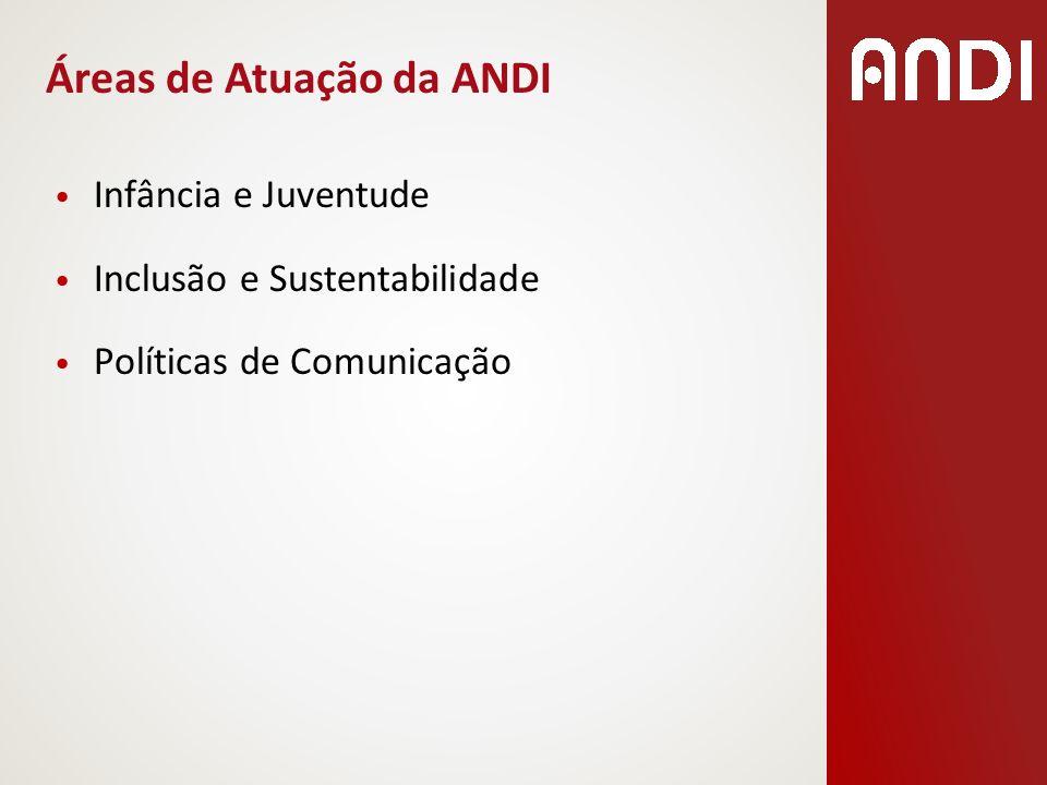Áreas de Atuação da ANDI Infância e Juventude Inclusão e Sustentabilidade Políticas de Comunicação
