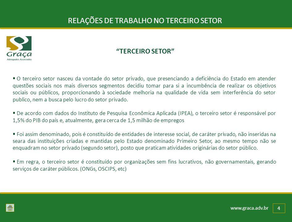 www.graca.adv.br 4 RELAÇÕES DE TRABALHO NO TERCEIRO SETOR O terceiro setor nasceu da vontade do setor privado, que presenciando a deficiência do Estad