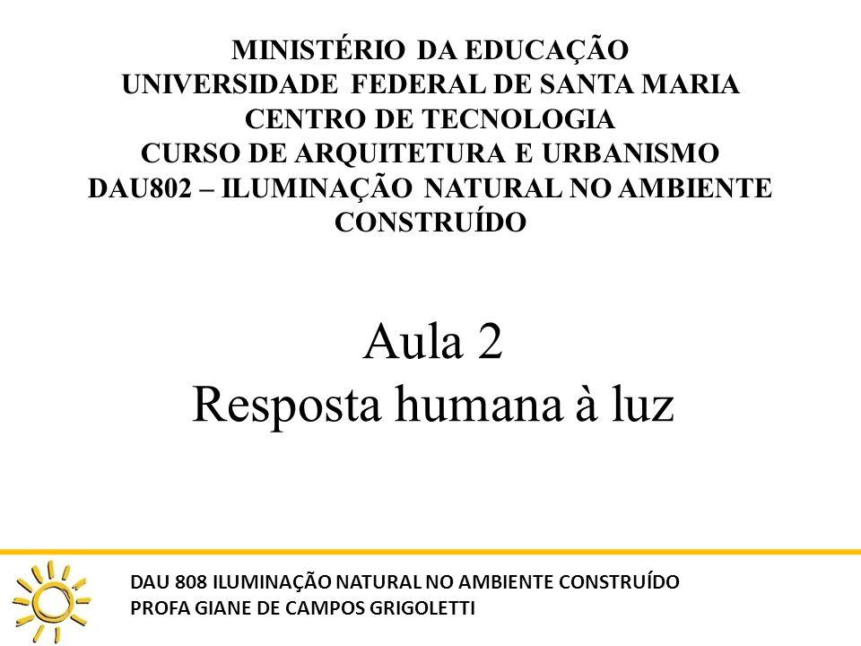 Aula 2 Resposta humana à luz MINISTÉRIO DA EDUCAÇÃO UNIVERSIDADE FEDERAL DE SANTA MARIA CENTRO DE TECNOLOGIA CURSO DE ARQUITETURA E URBANISMO DAU802 –