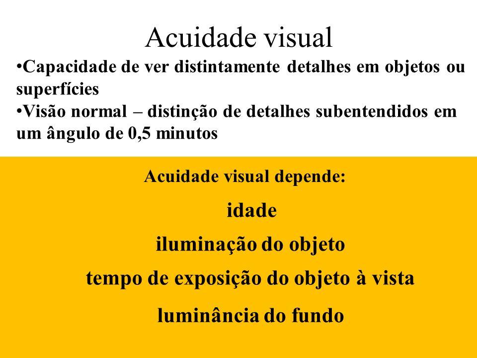 Acuidade visual Capacidade de ver distintamente detalhes em objetos ou superfícies Visão normal – distinção de detalhes subentendidos em um ângulo de