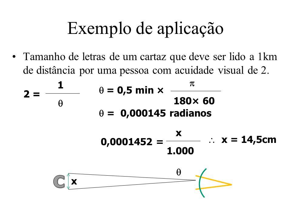 Exemplo de aplicação Tamanho de letras de um cartaz que deve ser lido a 1km de distância por uma pessoa com acuidade visual de 2. 2 = 2 = 1 x = 0,5 mi