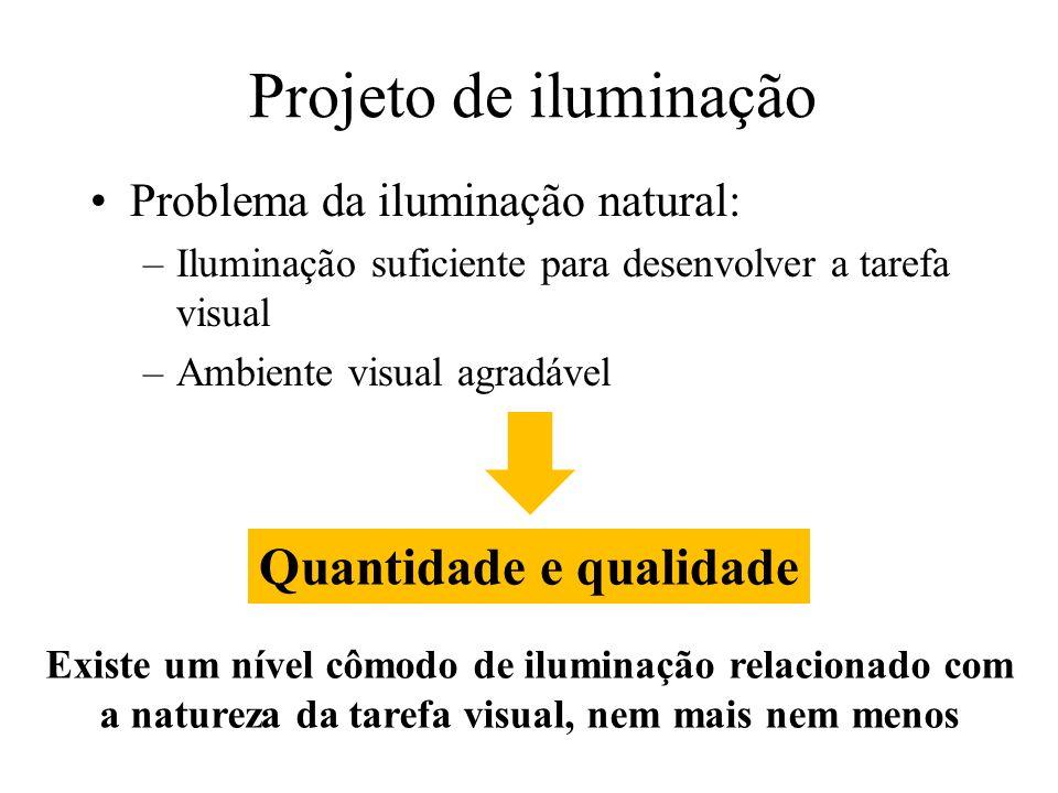 Projeto de iluminação Problema da iluminação natural: –Iluminação suficiente para desenvolver a tarefa visual –Ambiente visual agradável Quantidade e