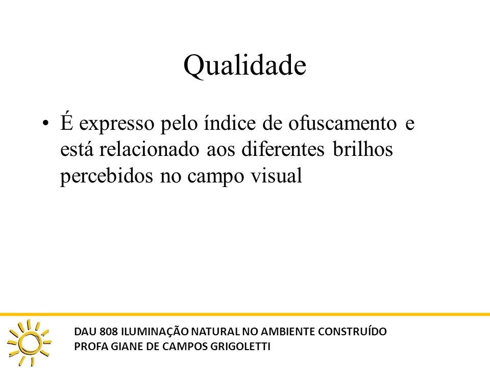 Qualidade É expresso pelo índice de ofuscamento e está relacionado aos diferentes brilhos percebidos no campo visual DAU 808 ILUMINAÇÃO NATURAL NO AMB