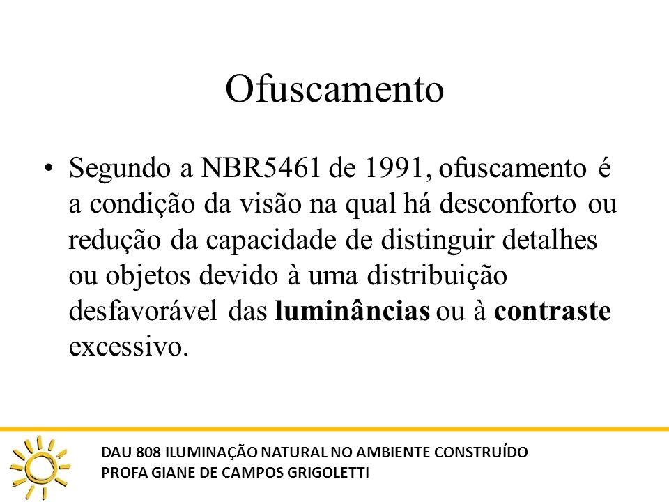 Ofuscamento Segundo a NBR5461 de 1991, ofuscamento é a condição da visão na qual há desconforto ou redução da capacidade de distinguir detalhes ou obj