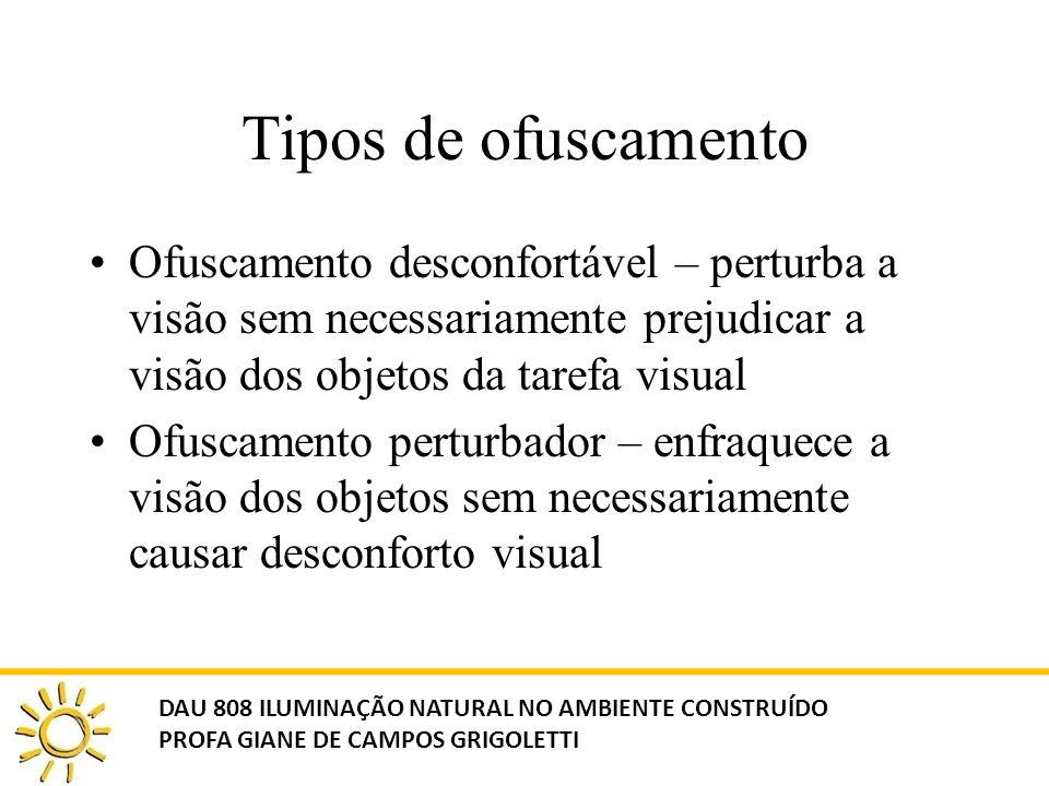 Tipos de ofuscamento Ofuscamento desconfortável – perturba a visão sem necessariamente prejudicar a visão dos objetos da tarefa visual Ofuscamento per