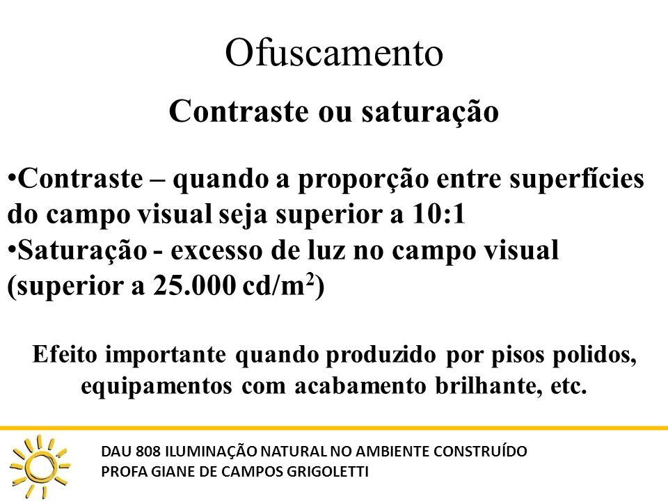 Ofuscamento Contraste ou saturação Contraste – quando a proporção entre superfícies do campo visual seja superior a 10:1 Saturação - excesso de luz no