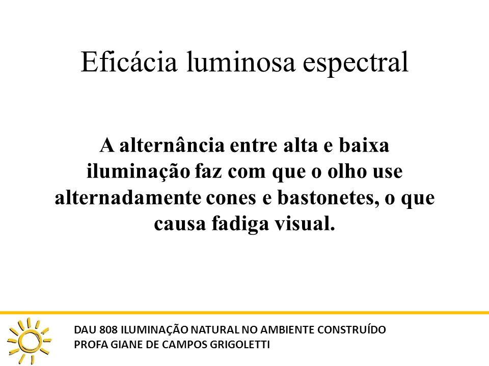 Eficácia luminosa espectral A alternância entre alta e baixa iluminação faz com que o olho use alternadamente cones e bastonetes, o que causa fadiga v
