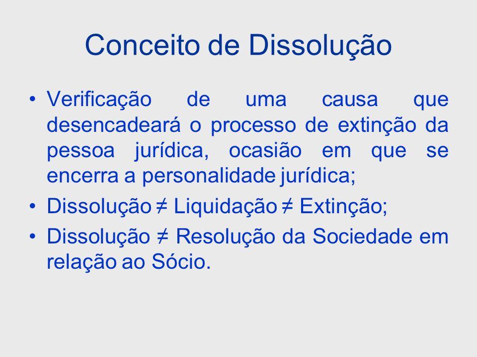 Conceito de Dissolução Verificação de uma causa que desencadeará o processo de extinção da pessoa jurídica, ocasião em que se encerra a personalidade