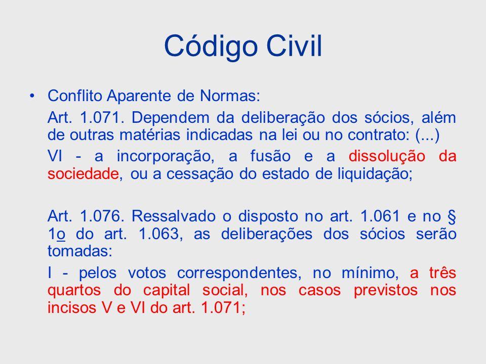 Código Civil Conflito Aparente de Normas: Art. 1.071. Dependem da deliberação dos sócios, além de outras matérias indicadas na lei ou no contrato: (..