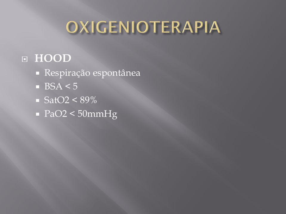 HOOD Respiração espontânea BSA < 5 SatO2 < 89% PaO2 < 50mmHg