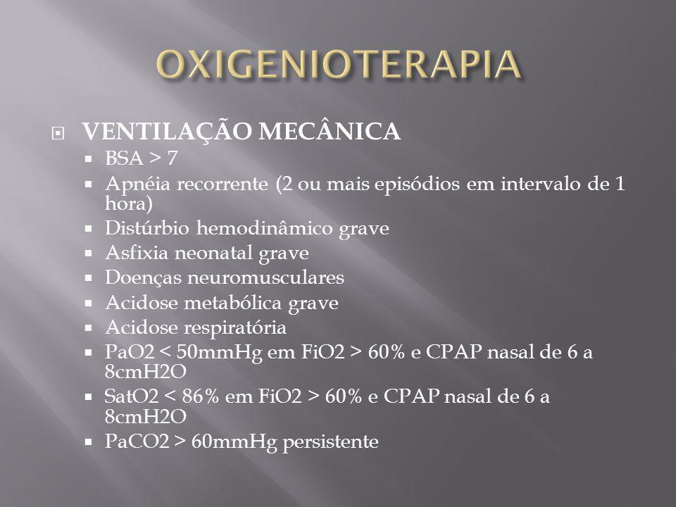 VENTILAÇÃO MECÂNICA BSA > 7 Apnéia recorrente (2 ou mais episódios em intervalo de 1 hora) Distúrbio hemodinâmico grave Asfixia neonatal grave Doenças