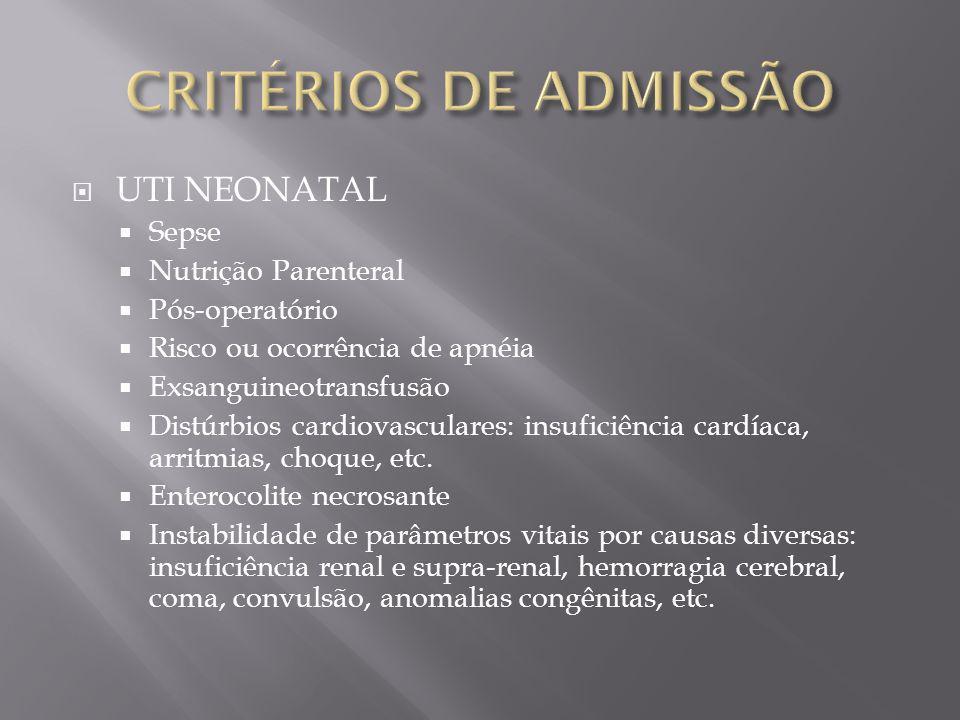 Protocolo de condução da crise epilética 1.