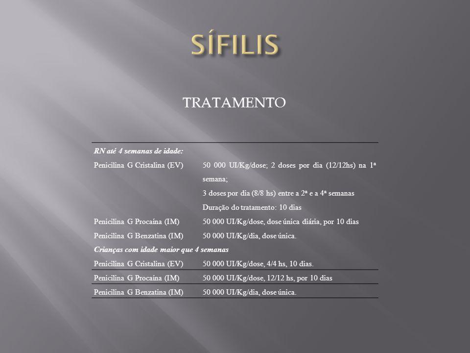 RN até 4 semanas de idade: Penicilina G Cristalina (EV) 50 000 UI/Kg/dose; 2 doses por dia (12/12hs) na 1 a semana; 3 doses por dia (8/8 hs) entre a 2