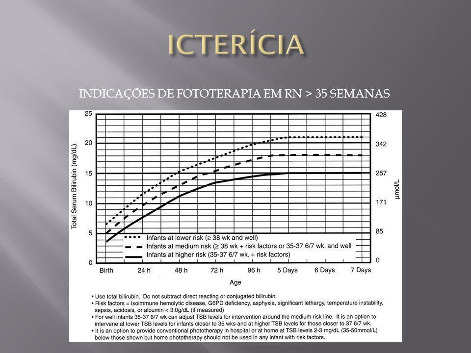 INDICAÇÕES DE FOTOTERAPIA EM RN > 35 SEMANAS