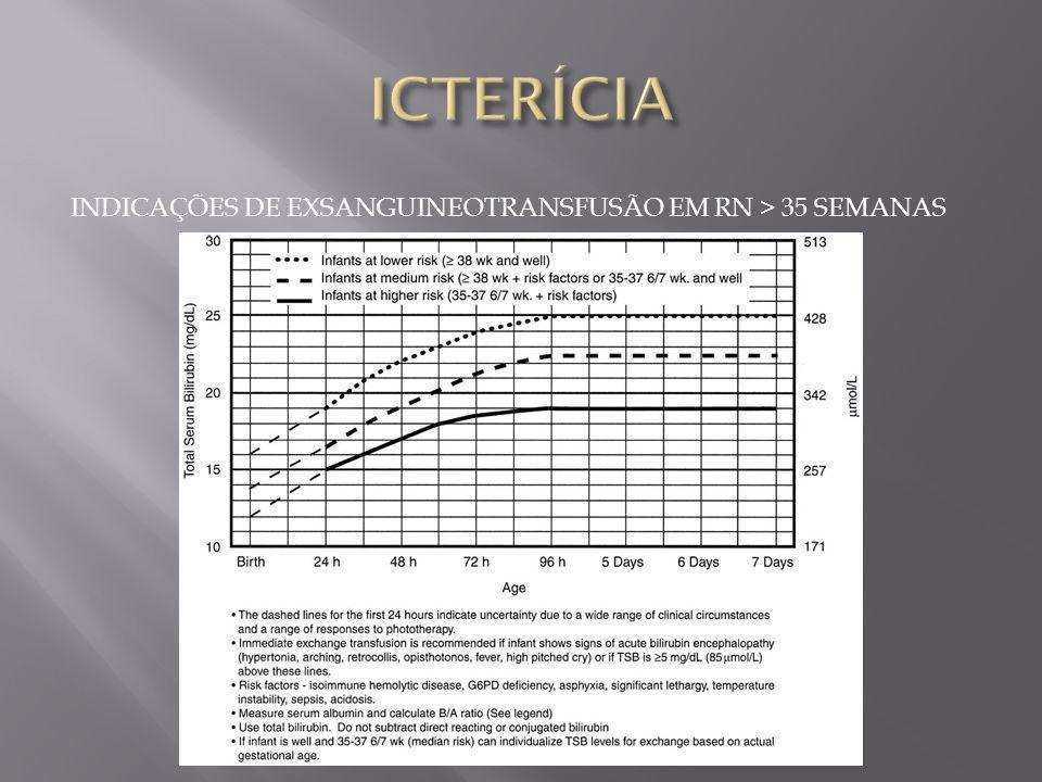 INDICAÇÕES DE EXSANGUINEOTRANSFUSÃO EM RN > 35 SEMANAS