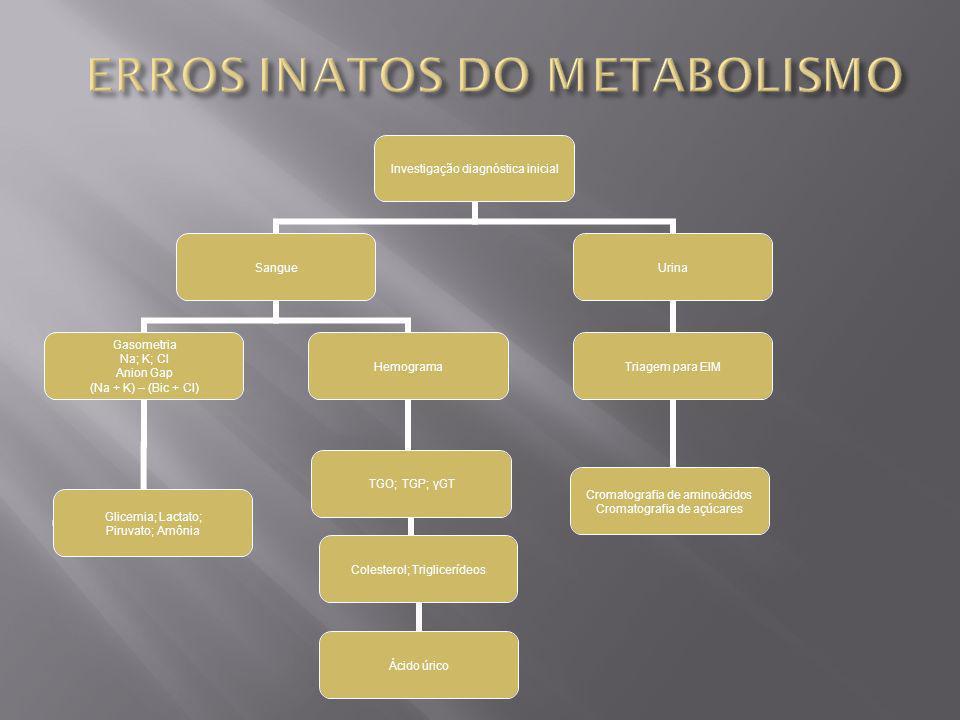 Investigação diagnóstica inicial Sangue Gasometria Na; K; Cl Anion Gap (Na + K) – (Bic + Cl) Glicemia; Lactato; Piruvato; Amônia Hemograma TGO; TGP; γ