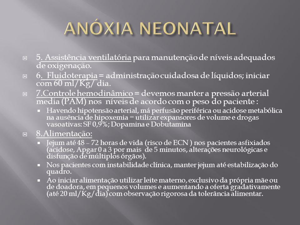 5. Assistência ventilatória para manutenção de níveis adequados de oxigenação. 6. Fluidoterapia = administração cuidadosa de líquidos; iniciar com 60