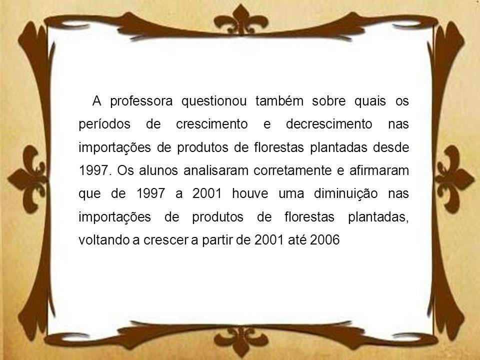 A professora questionou também sobre quais os períodos de crescimento e decrescimento nas importações de produtos de florestas plantadas desde 1997. O