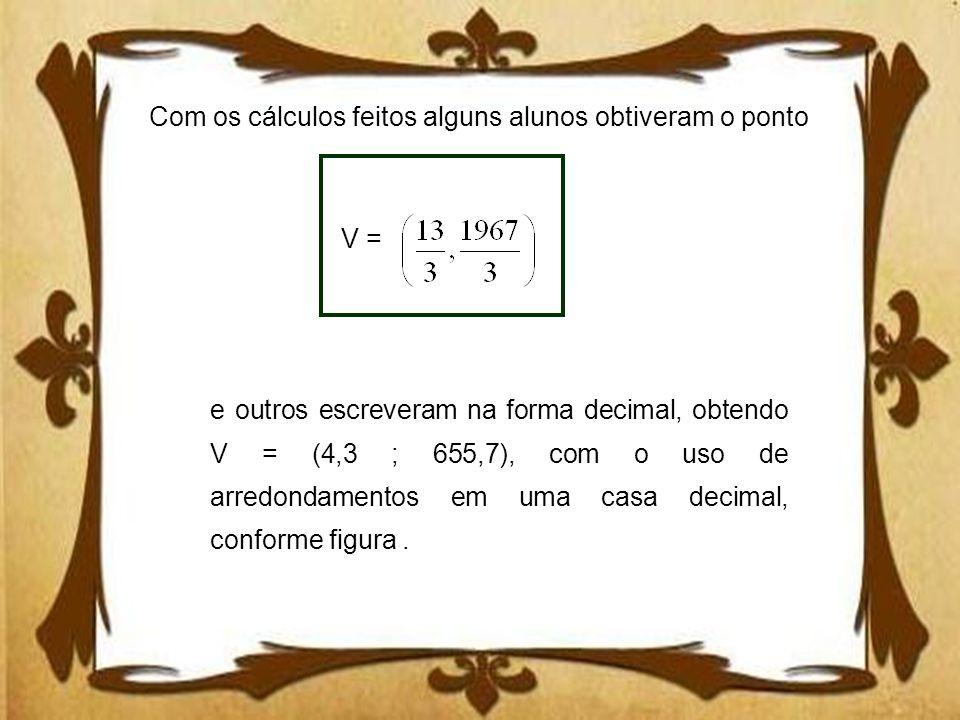Com os cálculos feitos alguns alunos obtiveram o ponto V = e outros escreveram na forma decimal, obtendo V = (4,3 ; 655,7), com o uso de arredondament