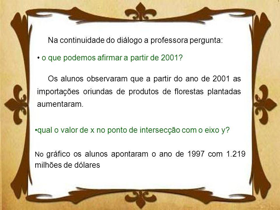 Na continuidade do diálogo a professora pergunta: o que podemos afirmar a partir de 2001? Os alunos observaram que a partir do ano de 2001 as importaç