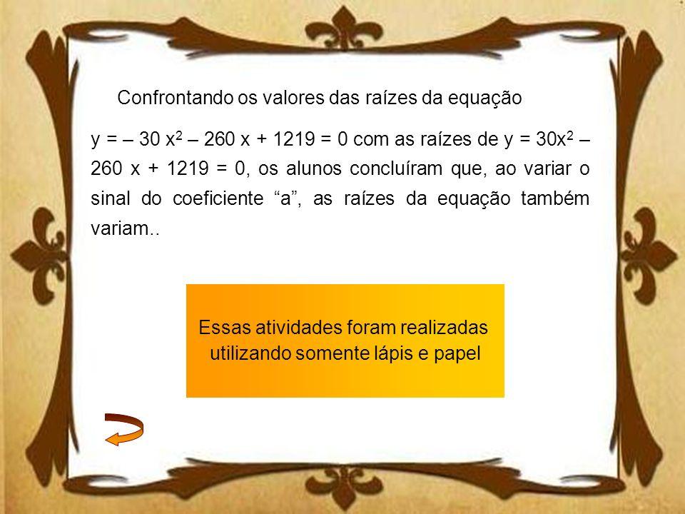 Confrontando os valores das raízes da equação y = – 30 x 2 – 260 x + 1219 = 0 com as raízes de y = 30x 2 – 260 x + 1219 = 0, os alunos concluíram que,