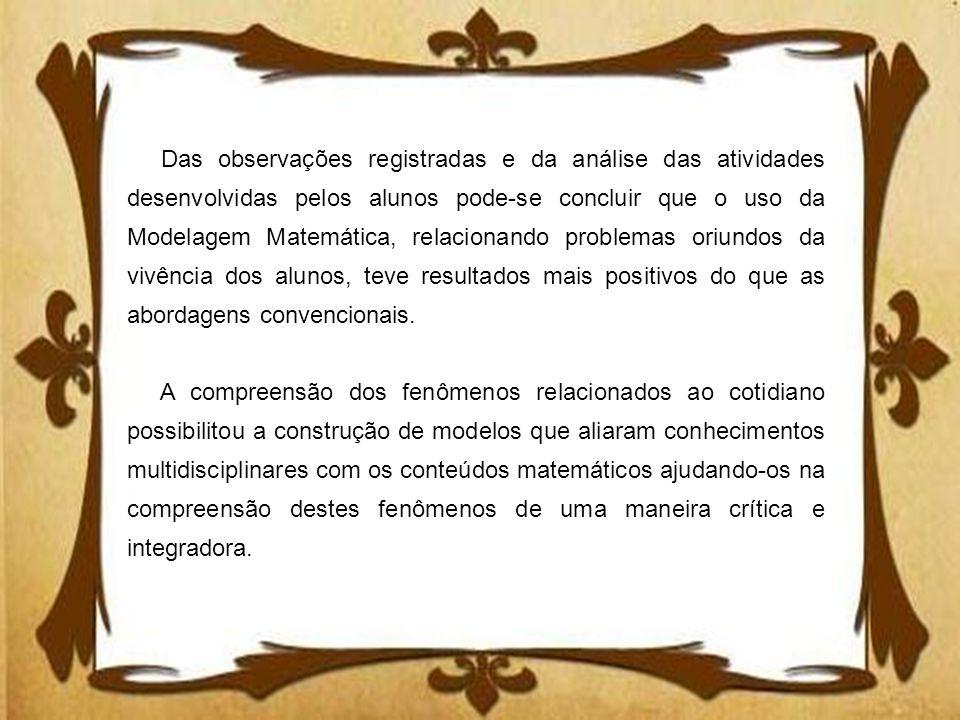 Das observações registradas e da análise das atividades desenvolvidas pelos alunos pode-se concluir que o uso da Modelagem Matemática, relacionando pr