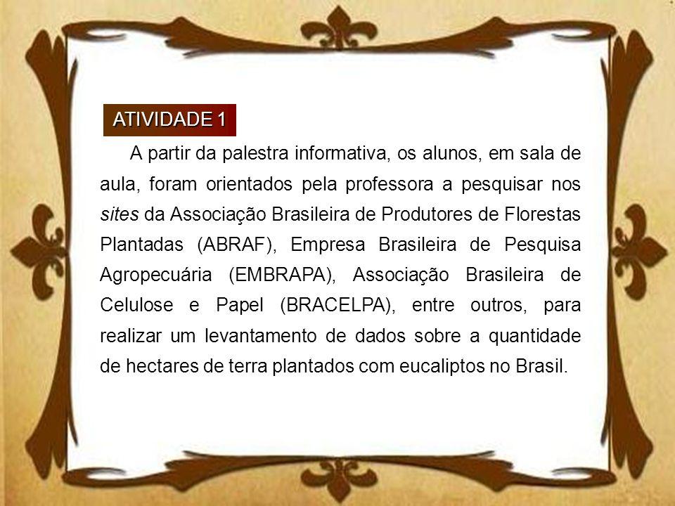 A partir da palestra informativa, os alunos, em sala de aula, foram orientados pela professora a pesquisar nos sites da Associação Brasileira de Produ