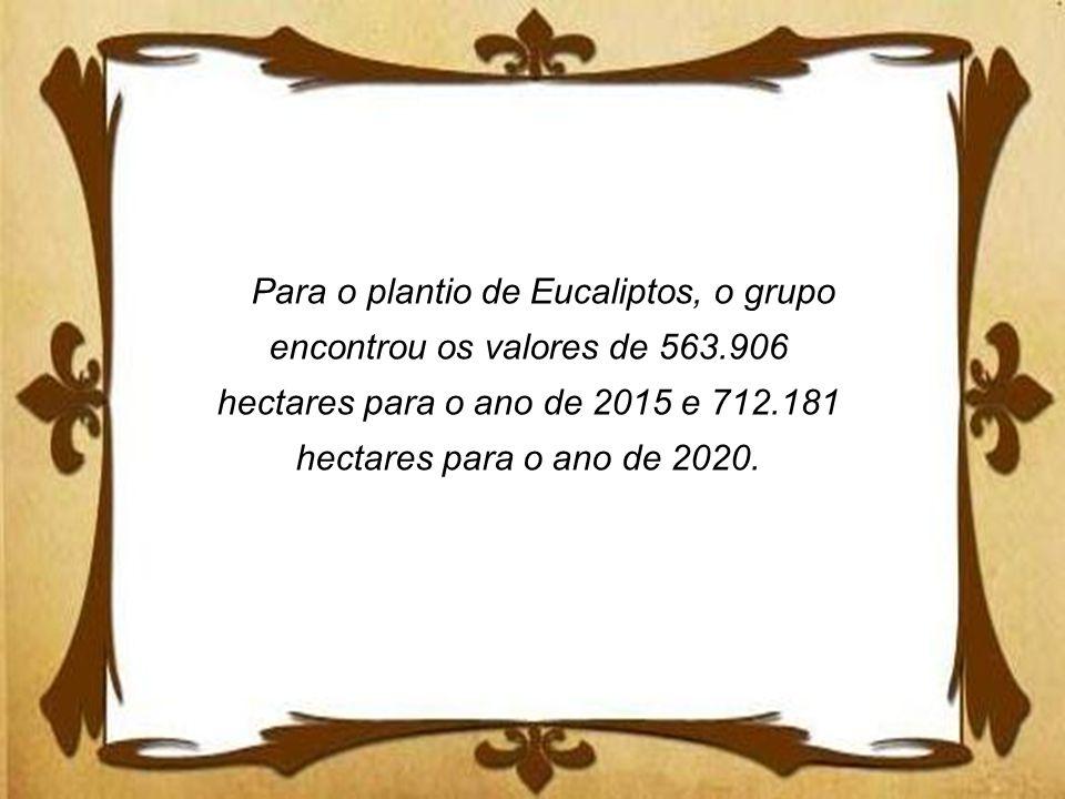 Para o plantio de Eucaliptos, o grupo encontrou os valores de 563.906 hectares para o ano de 2015 e 712.181 hectares para o ano de 2020.
